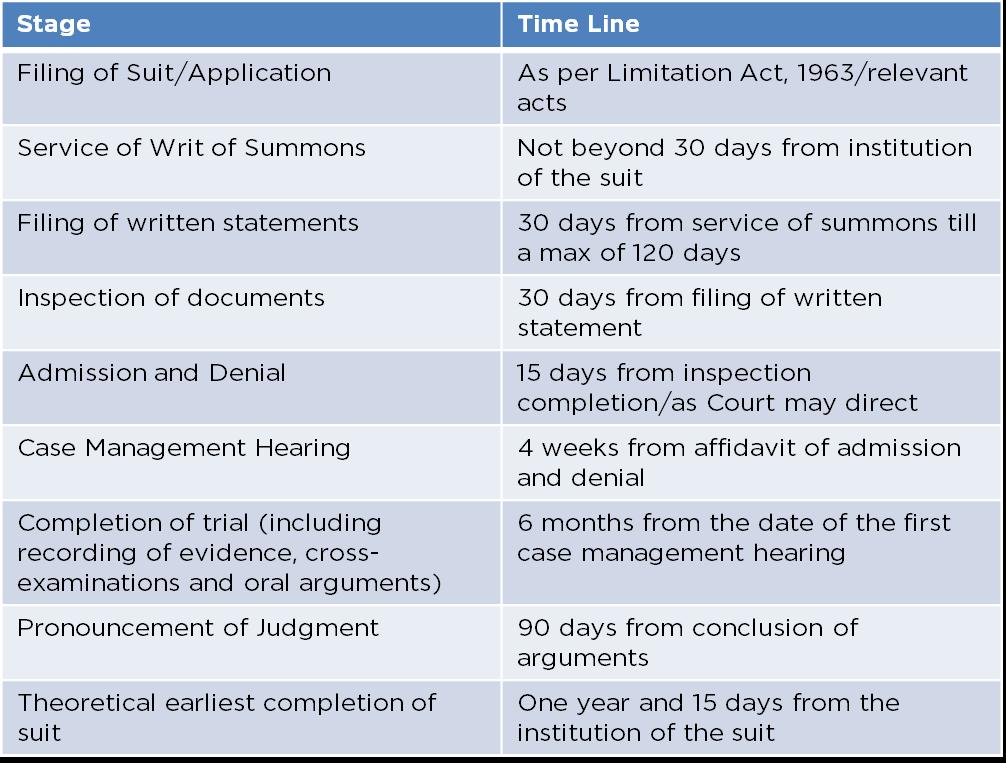 indian limitation act 1908